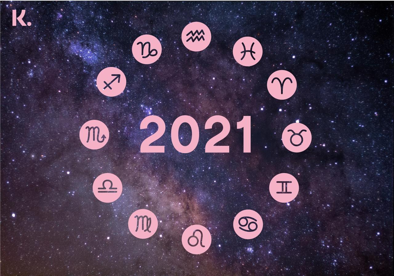 201120 Klarna Mailchimp Zodiac Signs 1 Easy-Resize com